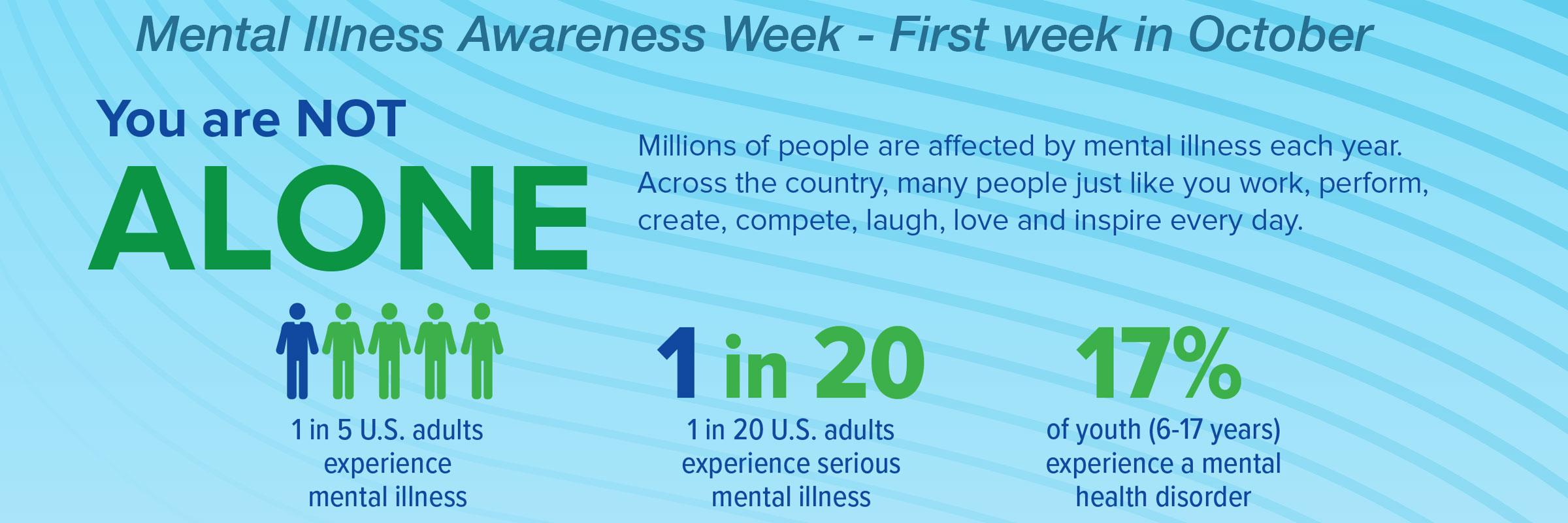 10-mental-awareness-week